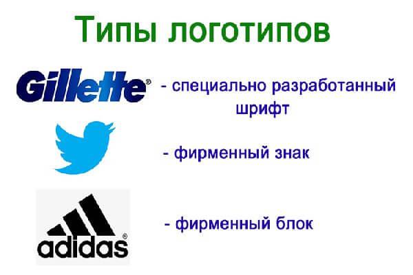 chto-takoe-logotipy2
