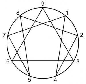 ezoterika-enneagramma-gurdzhieva
