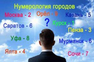numerologiya_gorodov