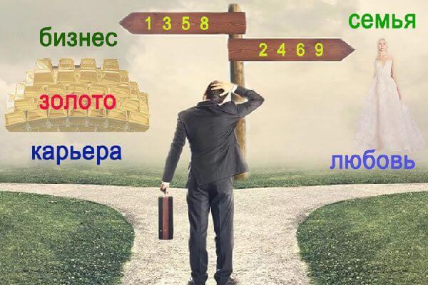 numerologiya_gorodov_5