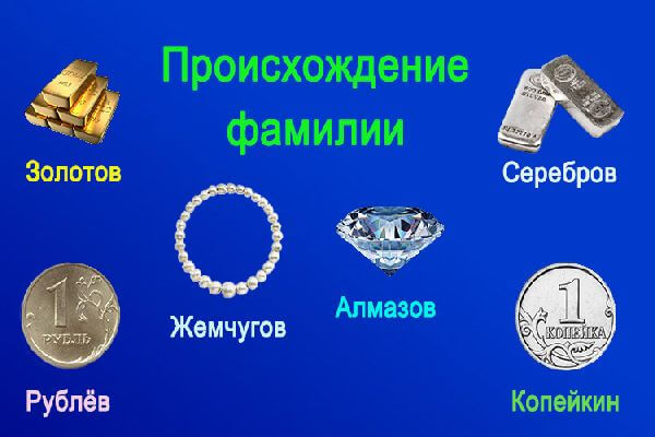 proiskhozhdenie_familii_sposoby-obrazovaniya4