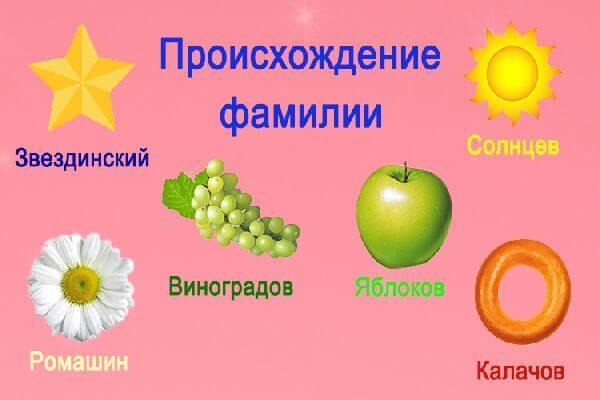 proiskhozhdenie_familii_sposoby-obrazovaniya5