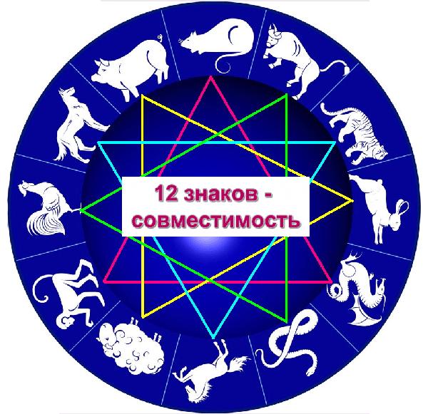 treugolniki-sovmestimosti-po-kitaiskomu-goroskopu